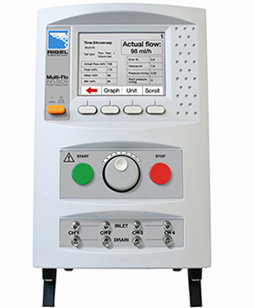 Rigel Medical Infusion Pump Analyzer