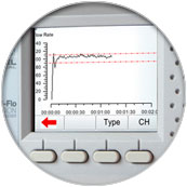 Rigel Multi-Flo infusion Pump Analyser - Instantaneous flow measurement